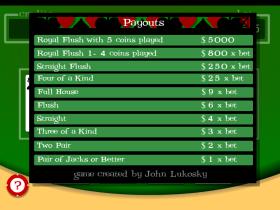 Video Pokerのゲーム画像